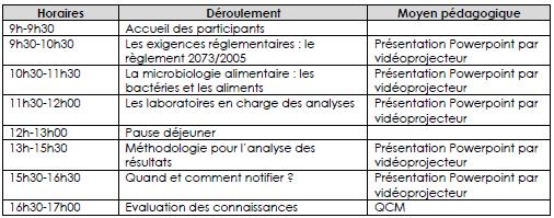 deroulement-interpreterlesresultatsdesanalysesbacteriologiques-mqualite
